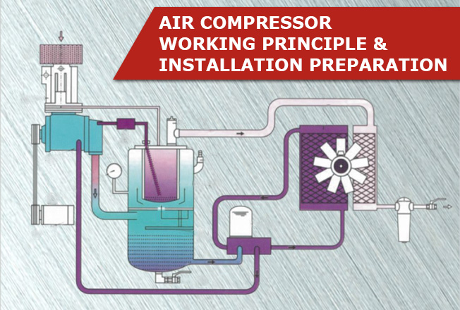 Air Compressor Working Principle