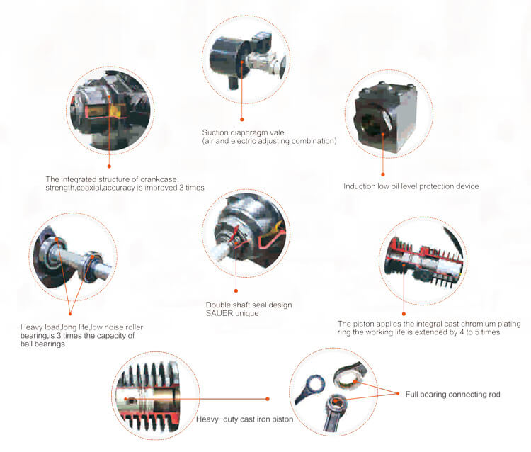 features of 30 Bar - 50 Bar Booster Piston Air Compressor